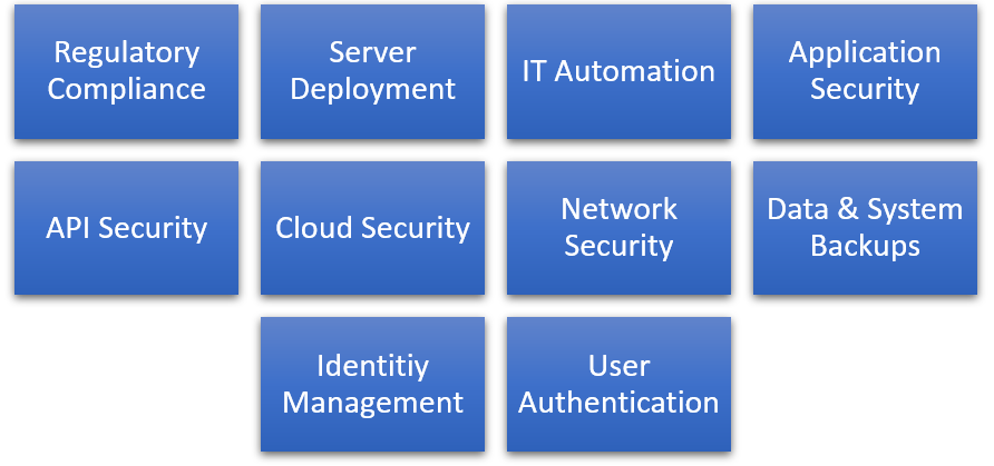 Important Security Aspects for a SaaS Company